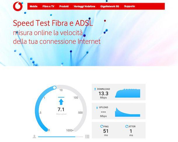 Speed test Vodafone