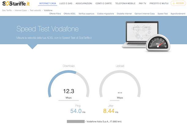Speed test Sos Tariffe