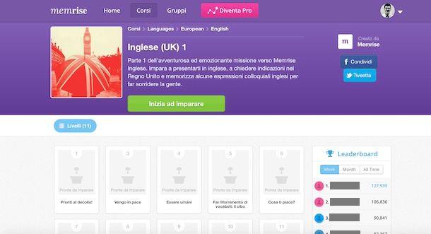 Migliori corsi di inglese online