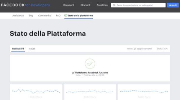 Verificare lo stato dei server di Facebook