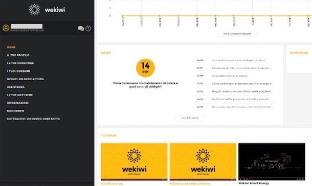 Come funziona Wekiwi