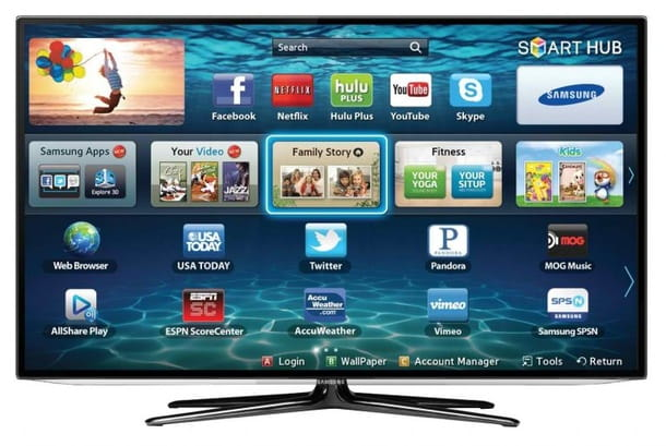 Smart TV: come funziona