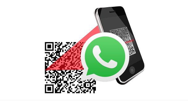 How to Scan WhatsApp QR Code