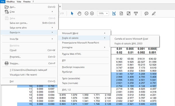 Convertitore Pdf Excel Gratis