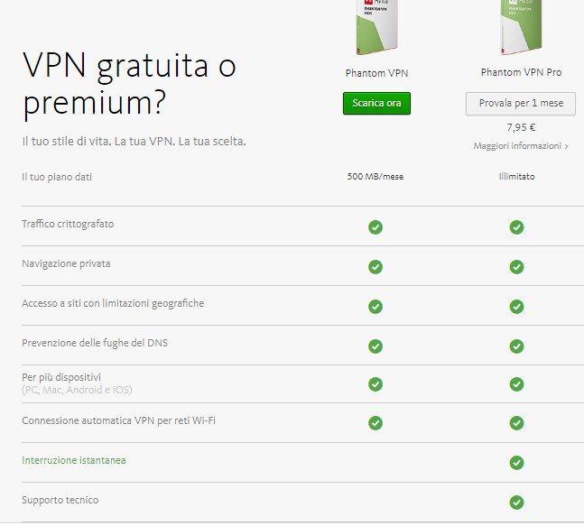 Migliori VPN - Avira Phantom VPN