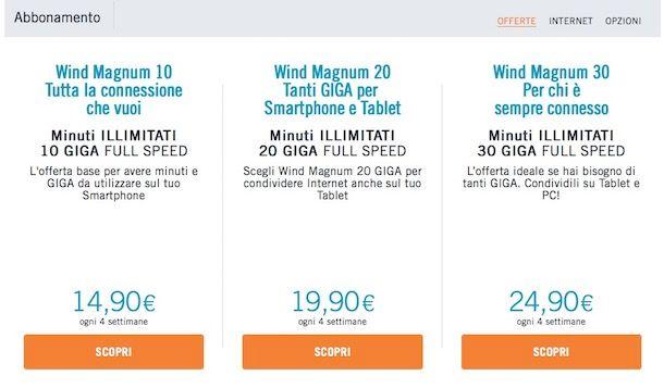 Wind Magnum: come funziona