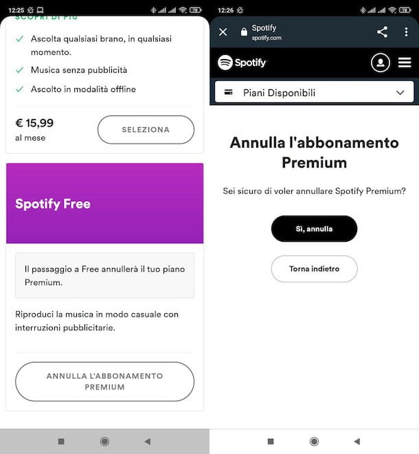 Annullare abbonamento Spotify