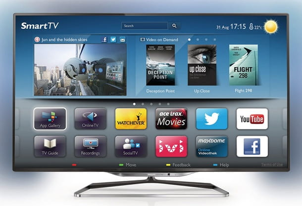 mediaset play su smart tv philips