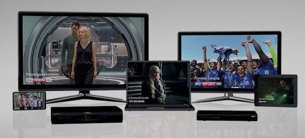 Sky Multiscreen