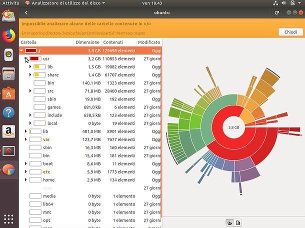 Come vedere dimensione delle cartelle su Linux