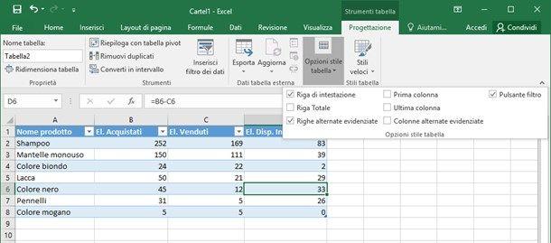 Come personalizzare una tabella