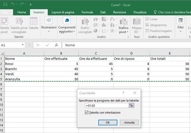 Inserire dati già esistenti in una tabella