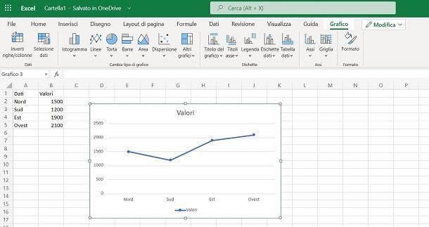 Grafico su Excel Online