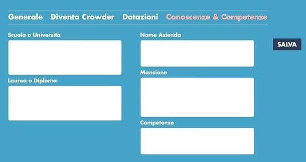 Competenze CrowdVille