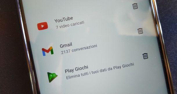 cancellare Gmail da Android