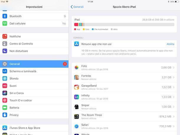 Come velocizzare iPad
