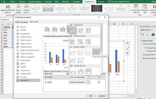 Come sovrapporre due grafici in Excel