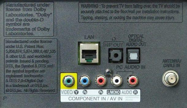 Schema Collegamento Hdmi Rca : Avtohdmi convertitore di segnale video da rca a hdmi alta