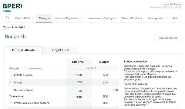 Gestione budget in Money di BPER Banca