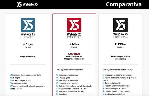 Versioni di WebSite X5
