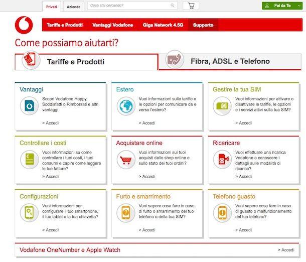 Come chiamare Vodafone da Wind