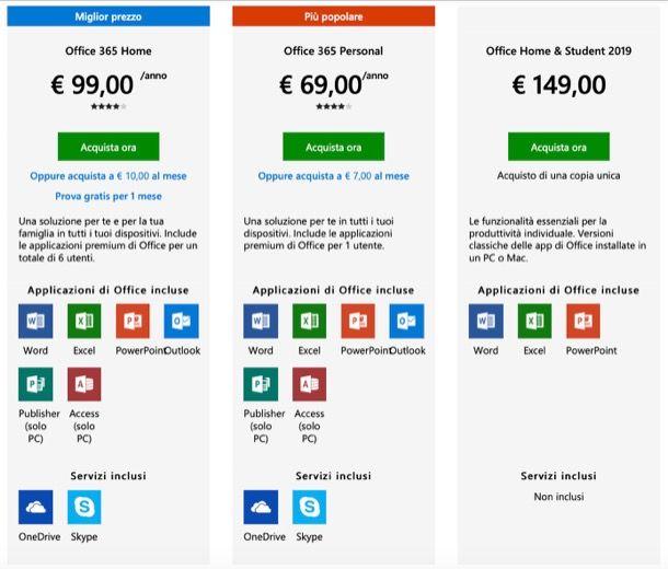 Schermata del Microsoft Store per l'acquisto di Office