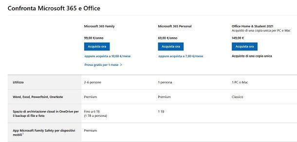 Acquistare Microsoft 365