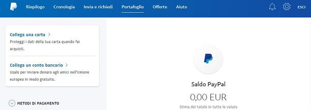 PayPal portafoglio