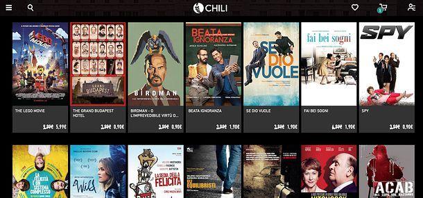 Prezzi di CHILI