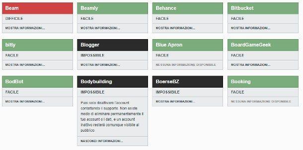Eliminare l'iscrizione ai siti Web (2)
