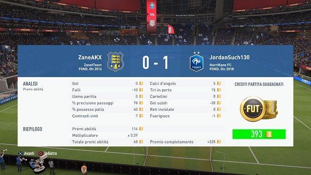 Crediti Partite FIFA