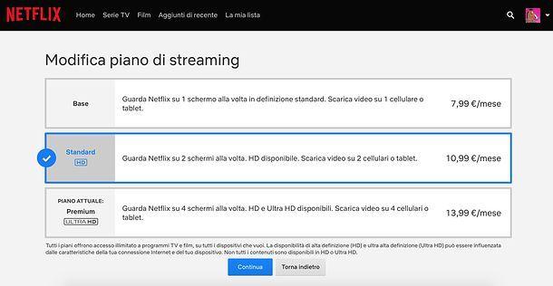 Come cambiare piano Netflix