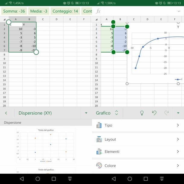 excel app grafico dispersione