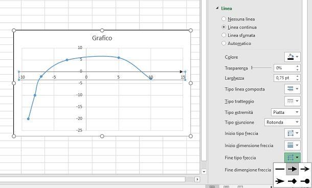 modifica assi grafico dispersione excel