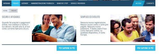 Come comprare su Internet senza carta di credito - MyBank