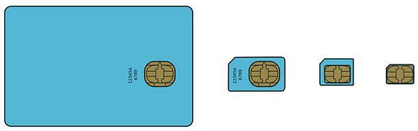 Miglior dual-SIM