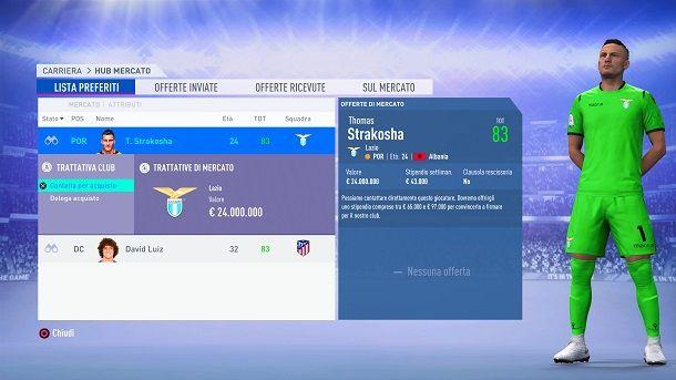 Come prendere giocatori in scadenza su FIFA