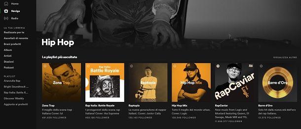 Playlist più ascoltate Spotify