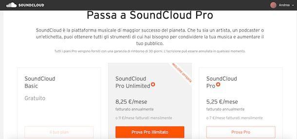 Piani SoundCloud Pro