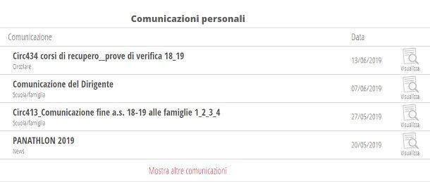 Comunicazioni registro elettronico