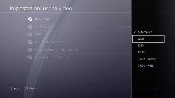Risoluzione PS4