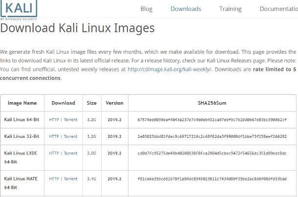 Come scaricare Kali Linux