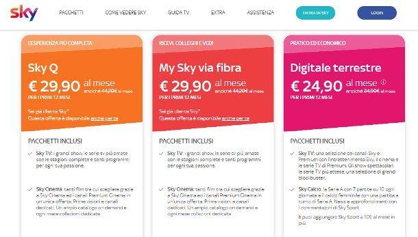 Come abbonarsi a Sky digitale terrestre - Prezzi