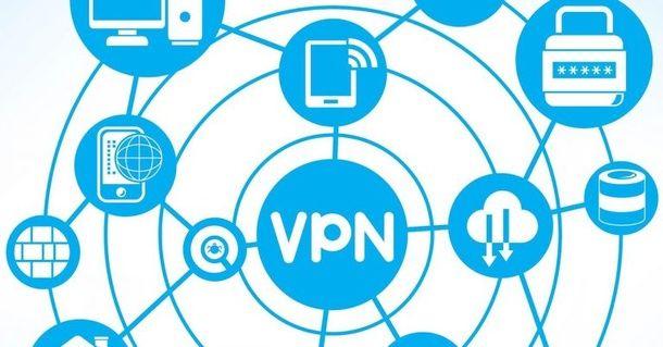Precauzioni da prendere prima di connettersi a una rete Wi-Fi pubblica