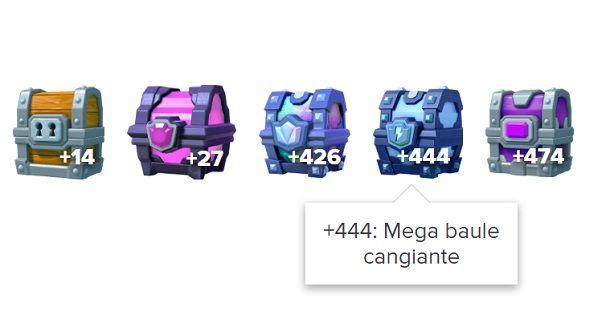 Baule Mega Cangiante StatsRoyale