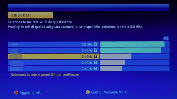 Come aggiornare decoder Sky HD