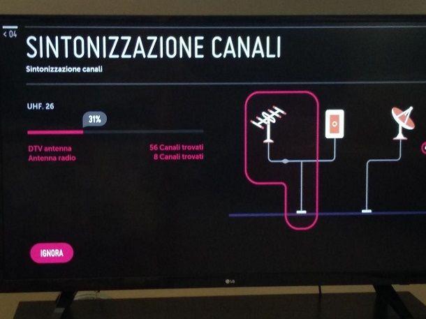 Come verificare se l'antenna TV funziona - Risintonizzare i canali