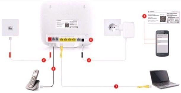 Schema di collegamento Vodafone Station