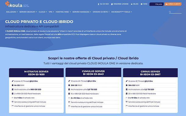 Cloud IKOULA
