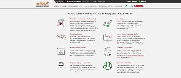 Funzionalità del servizio Aruba